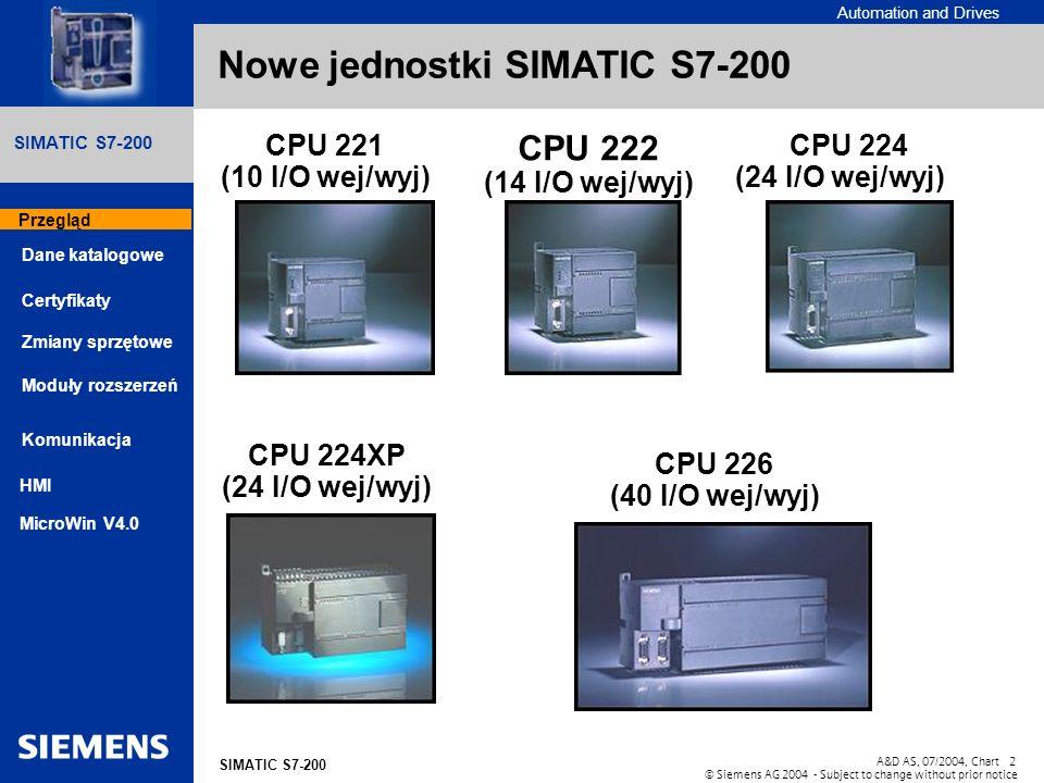 Nowe jednostki SIMATIC S7-200