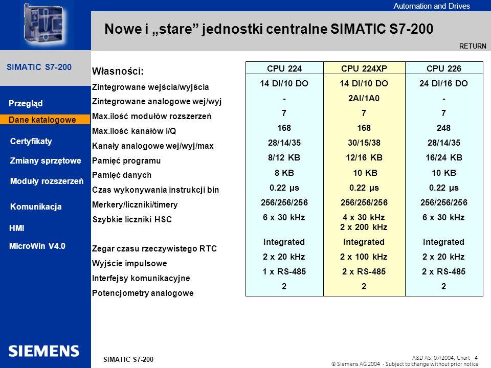 """Nowe i """"stare jednostki centralne SIMATIC S7-200"""