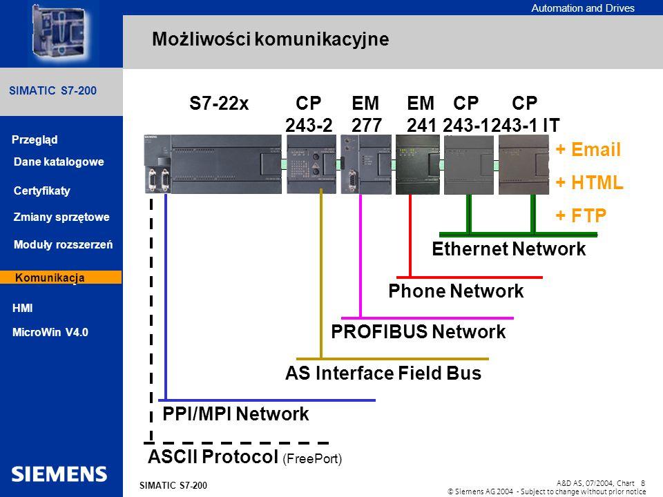 ASCII Protocol (FreePort)