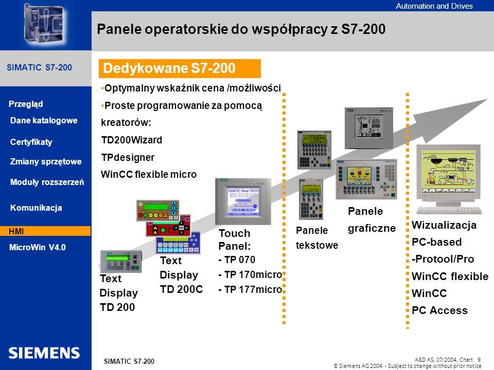 Panele operatorskie do współpracy z S7-200