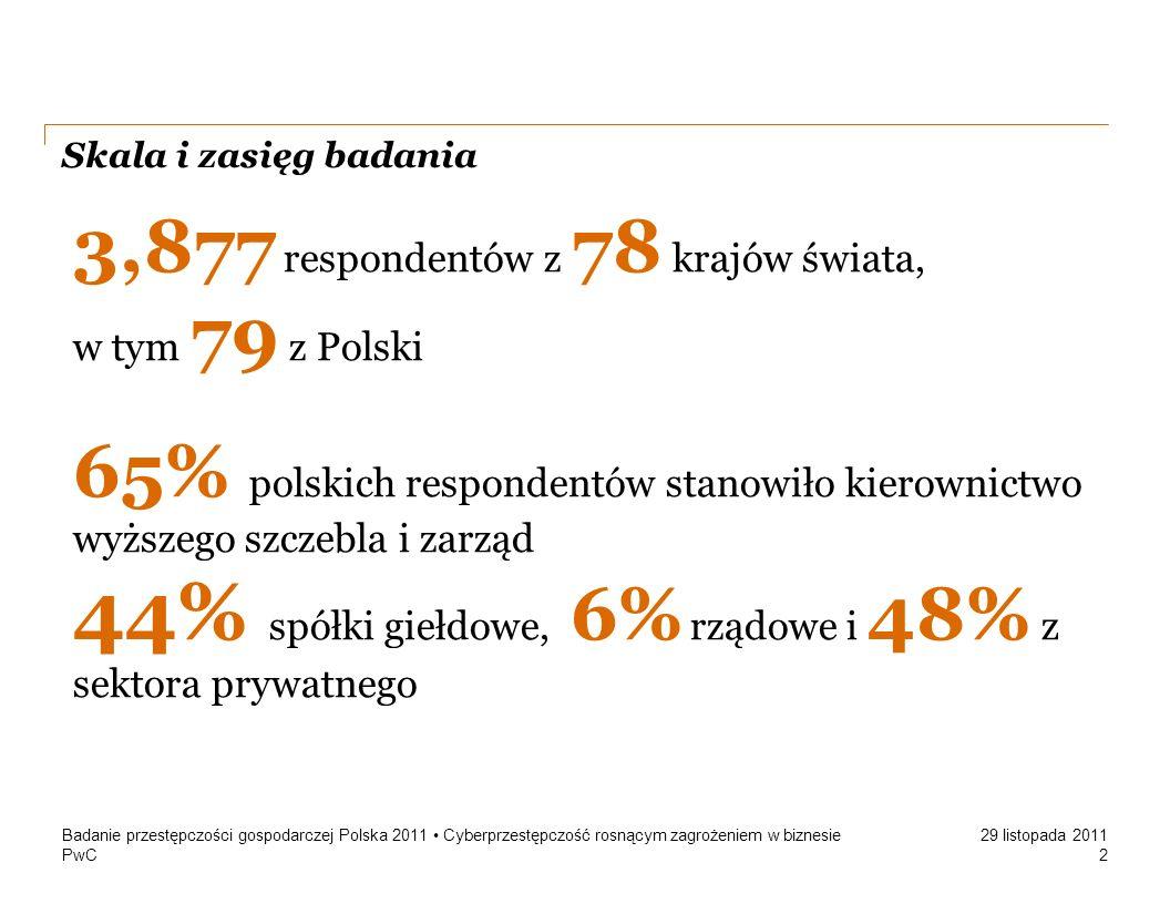 44% spółki giełdowe, 6% rządowe i 48% z sektora prywatnego