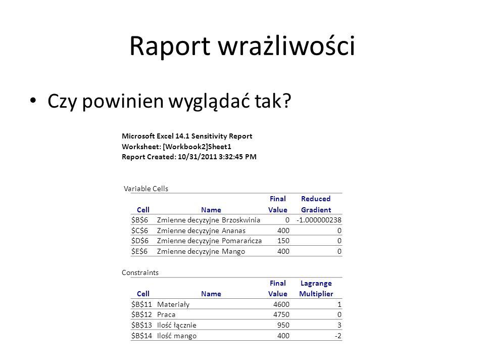 Raport wrażliwości Czy powinien wyglądać tak