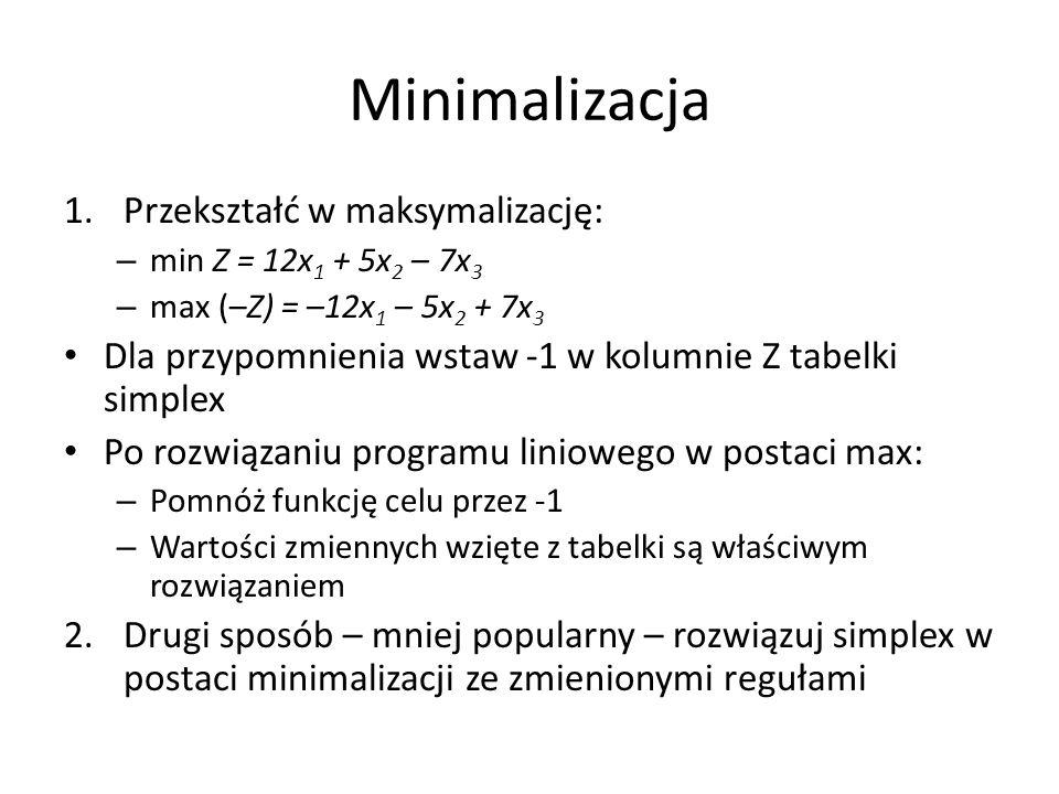 Minimalizacja Przekształć w maksymalizację: