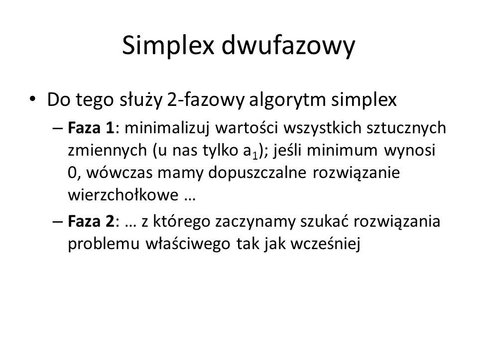 Simplex dwufazowy Do tego służy 2-fazowy algorytm simplex