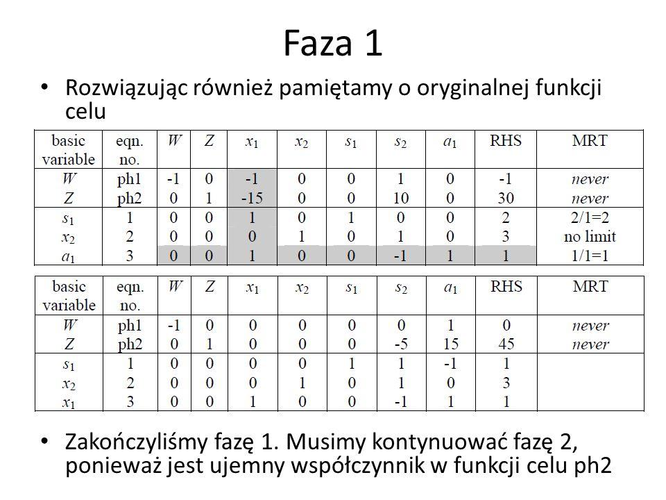 Faza 1 Rozwiązując również pamiętamy o oryginalnej funkcji celu