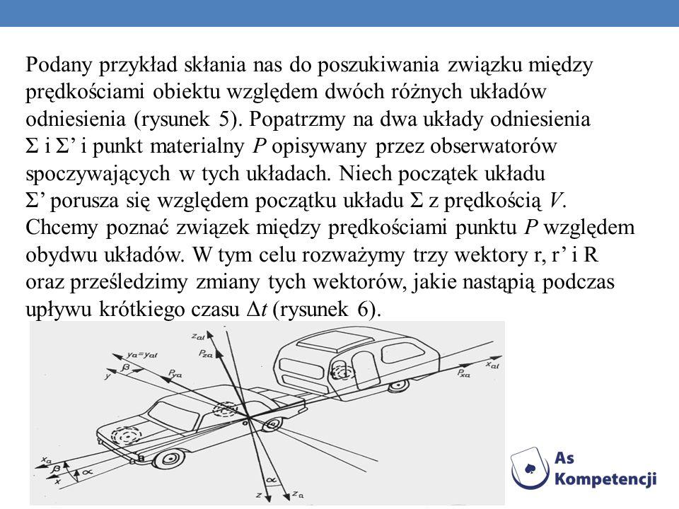 Podany przykład skłania nas do poszukiwania związku między prędkościami obiektu względem dwóch różnych układów odniesienia (rysunek 5).