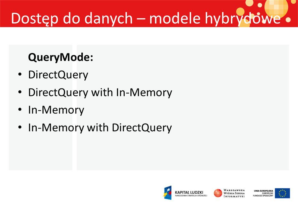 Dostęp do danych – modele hybrydowe