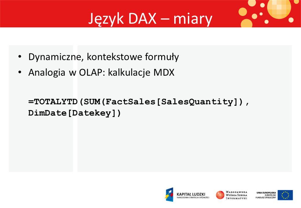 Język DAX – miary Dynamiczne, kontekstowe formuły