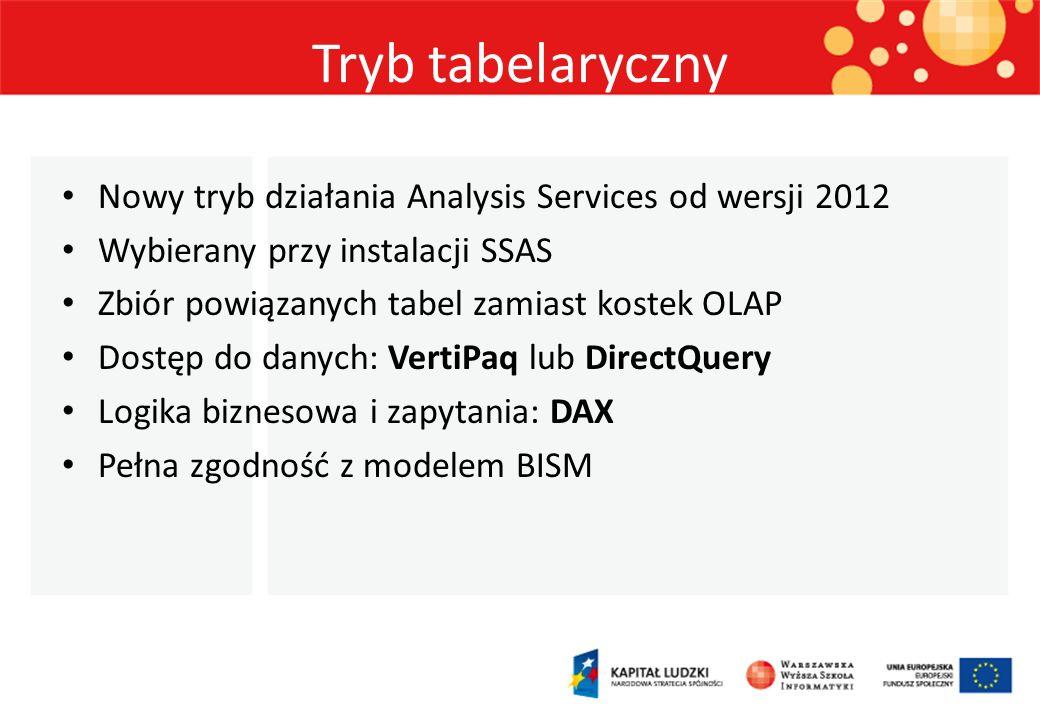 Tryb tabelaryczny Nowy tryb działania Analysis Services od wersji 2012