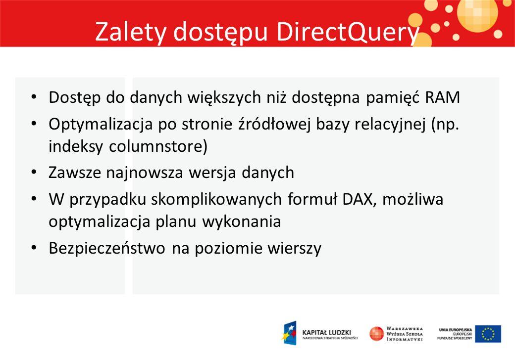 Zalety dostępu DirectQuery
