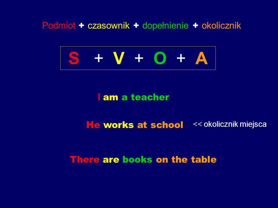 S + V + O + A Podmiot + czasownik + dopełnienie + okolicznik