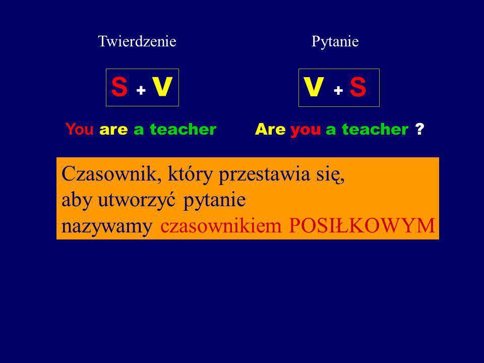 S + V V + S Czasownik, który przestawia się, aby utworzyć pytanie