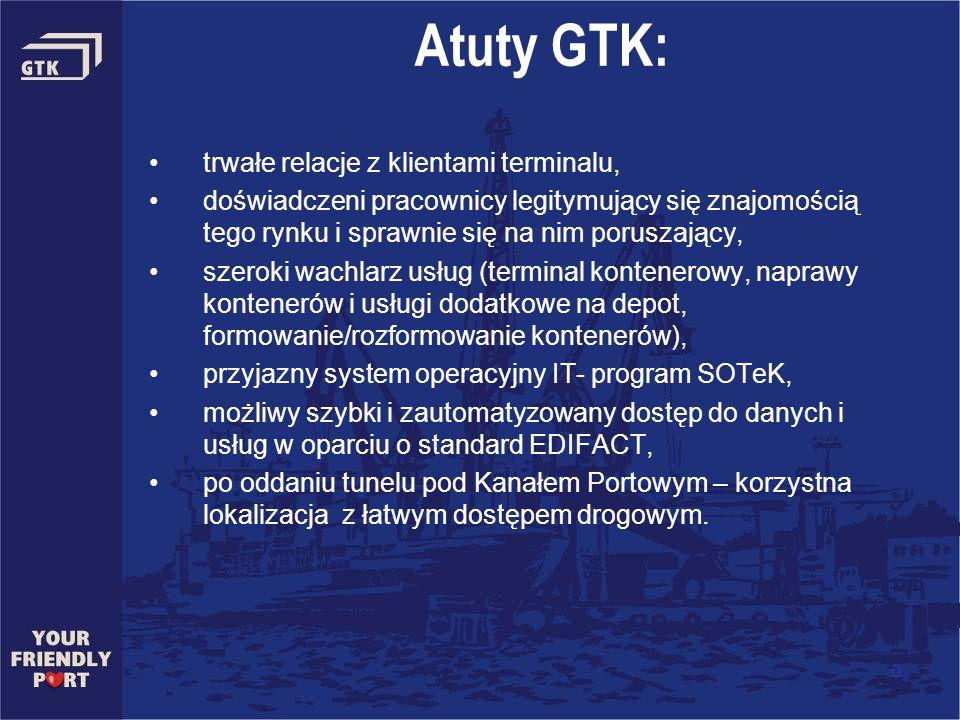 Atuty GTK: trwałe relacje z klientami terminalu,