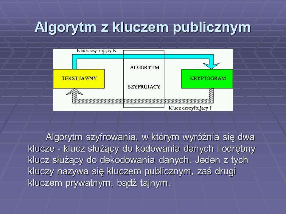 Algorytm z kluczem publicznym