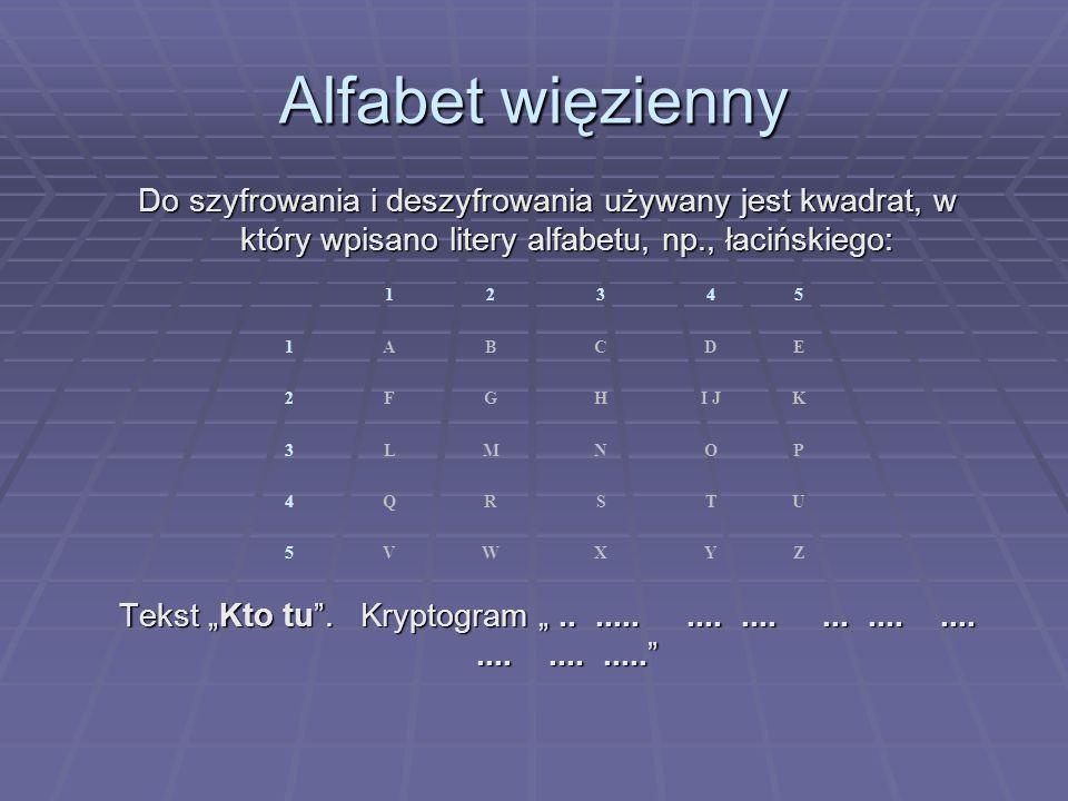 Alfabet więziennyDo szyfrowania i deszyfrowania używany jest kwadrat, w który wpisano litery alfabetu, np., łacińskiego: