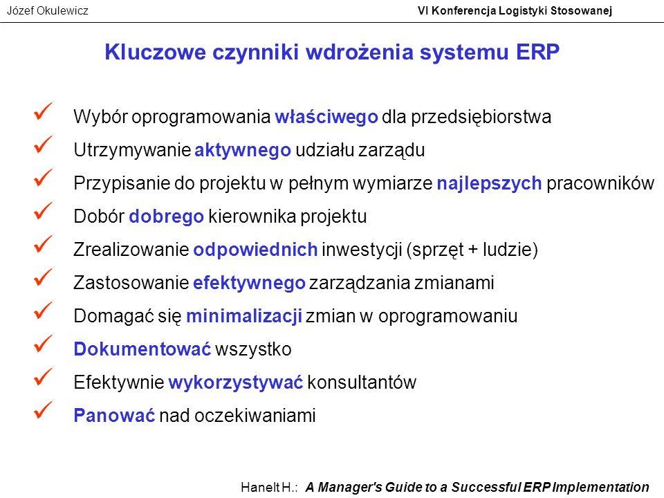Kluczowe czynniki wdrożenia systemu ERP