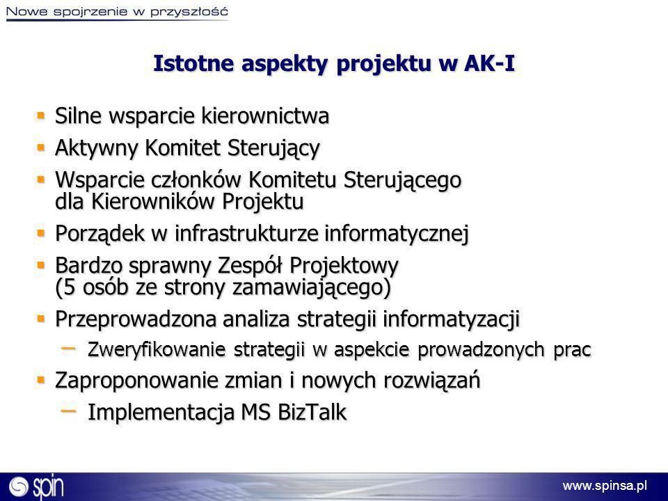 Istotne aspekty projektu w AK-I