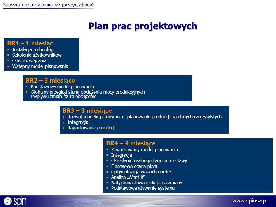 Plan prac projektowych