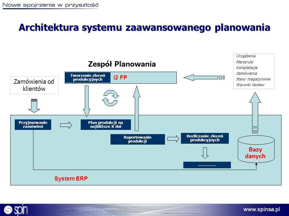 Architektura systemu zaawansowanego planowania