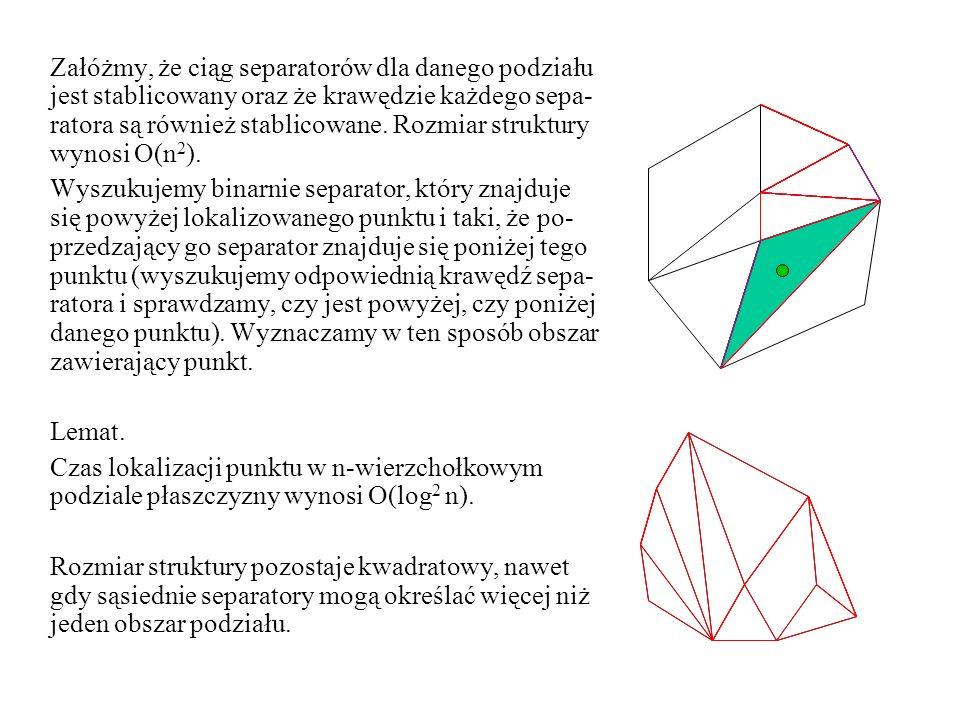 Załóżmy, że ciąg separatorów dla danego podziału jest stablicowany oraz że krawędzie każdego sepa-ratora są również stablicowane. Rozmiar struktury wynosi O(n2).