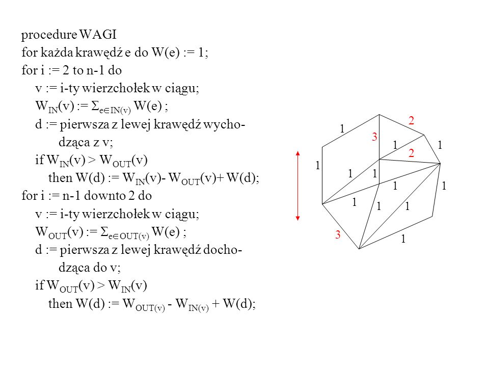 for każda krawędź e do W(e) := 1; for i := 2 to n-1 do