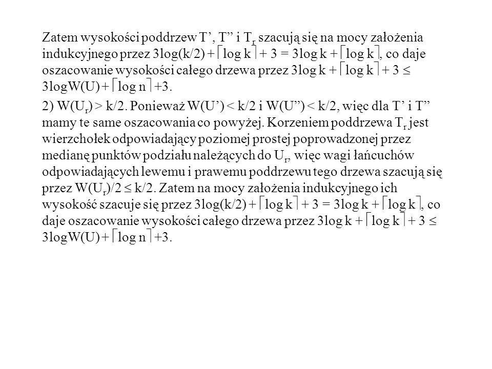 Zatem wysokości poddrzew T', T i Tr szacują się na mocy założenia indukcyjnego przez 3log(k/2) + log k + 3 = 3log k + log k, co daje oszacowanie wysokości całego drzewa przez 3log k + log k + 3  3logW(U) + log n +3.