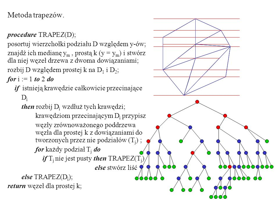 Metoda trapezów. procedure TRAPEZ(D);
