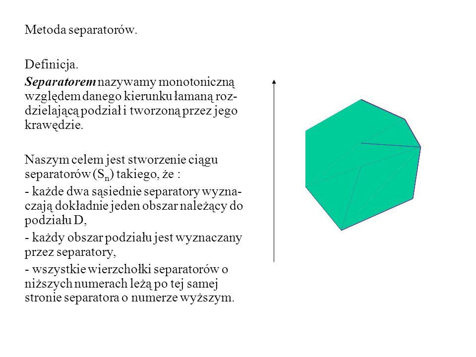 Metoda separatorów. Definicja.