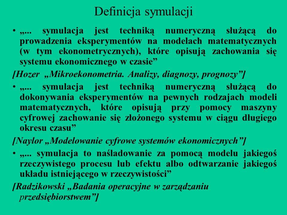 Definicja symulacji