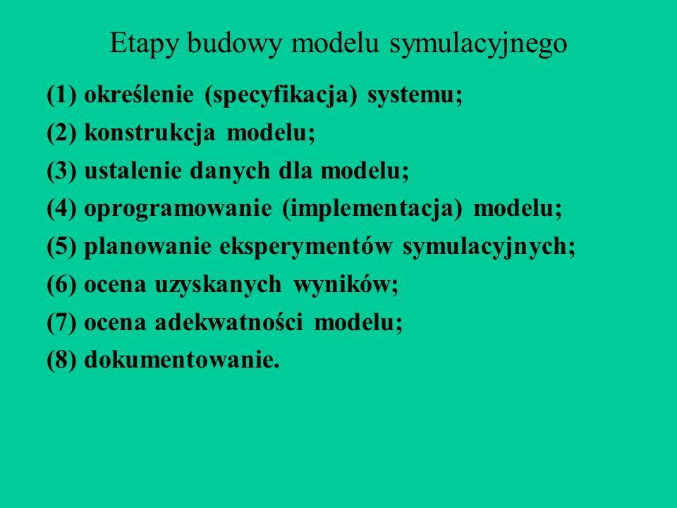 Etapy budowy modelu symulacyjnego