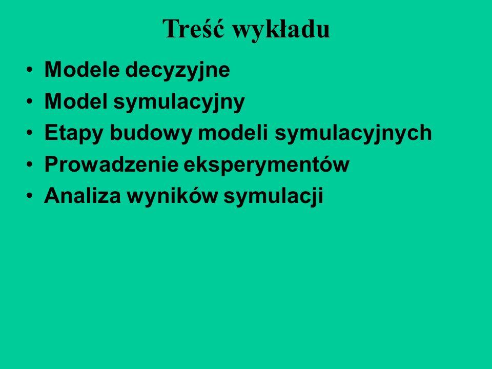 Treść wykładu Modele decyzyjne Model symulacyjny