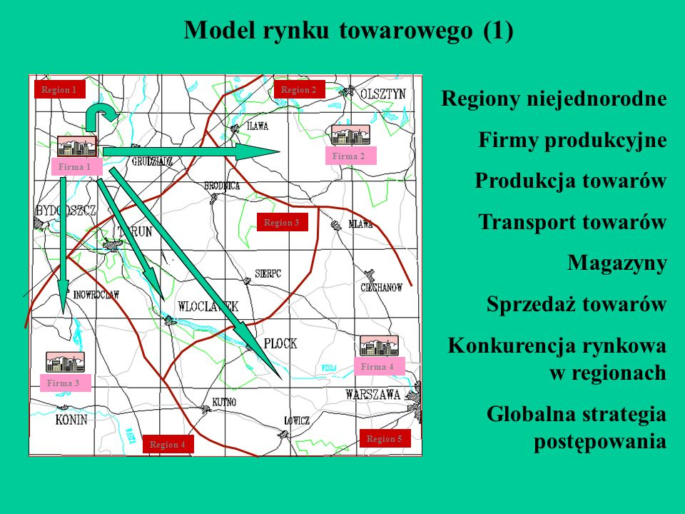 Model rynku towarowego (1)