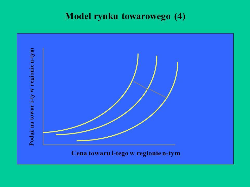 Model rynku towarowego (4)
