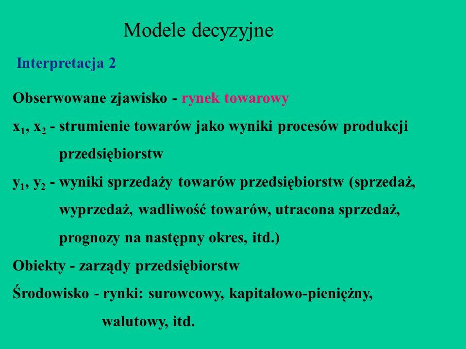 Modele decyzyjne Interpretacja 2 Obserwowane zjawisko - rynek towarowy