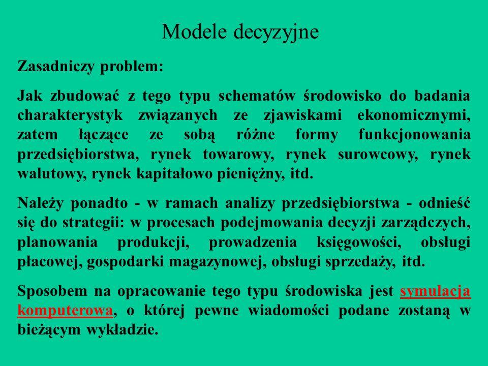 Modele decyzyjne Zasadniczy problem: