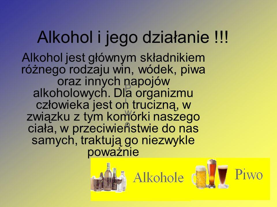 Alkohol i jego działanie !!!