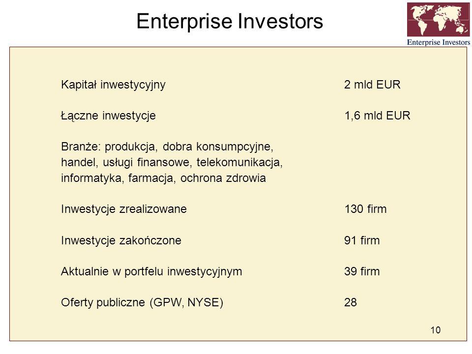 Enterprise Investors Kapitał inwestycyjny 2 mld EUR