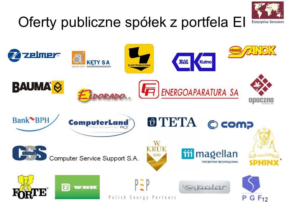 Oferty publiczne spółek z portfela EI