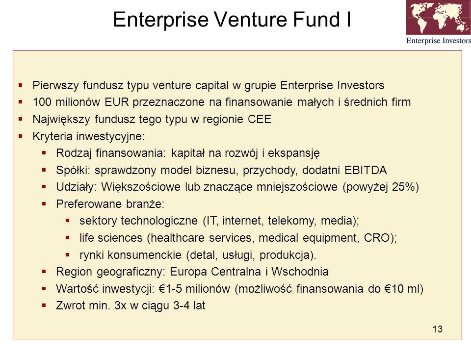 Enterprise Venture Fund I