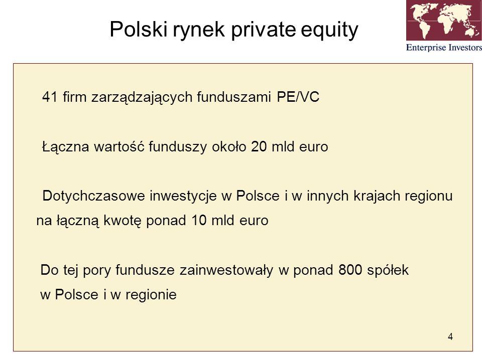 Polski rynek private equity