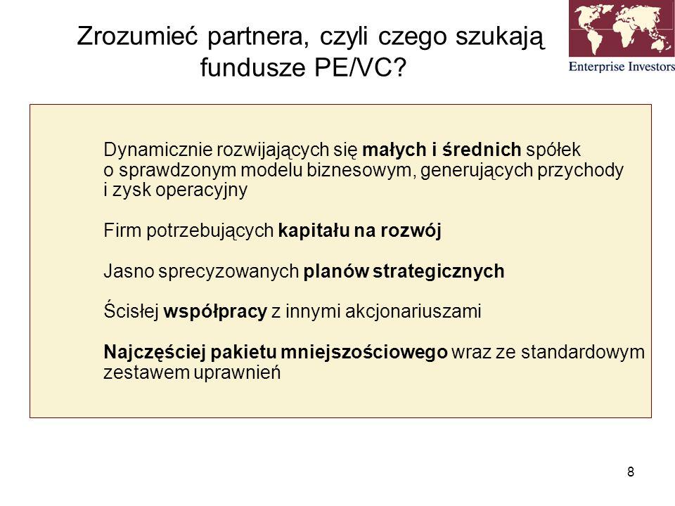 Zrozumieć partnera, czyli czego szukają fundusze PE/VC