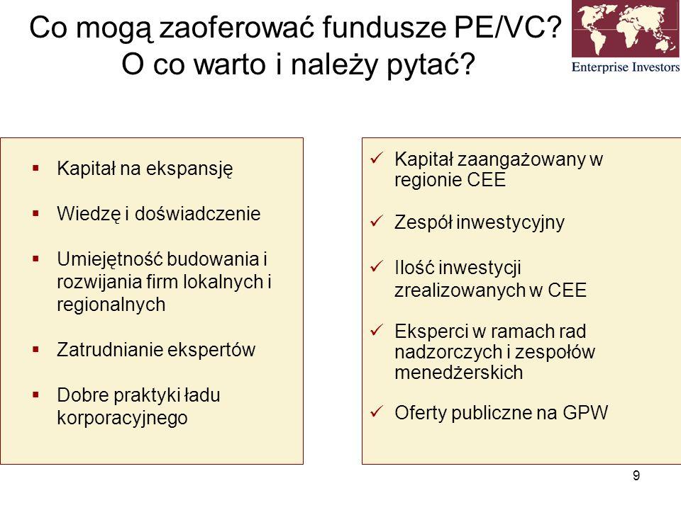 Co mogą zaoferować fundusze PE/VC O co warto i należy pytać