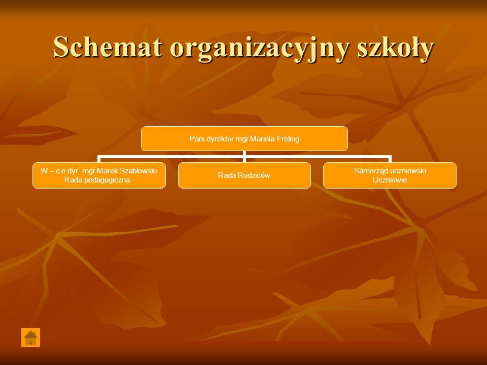 Schemat organizacyjny szkoły