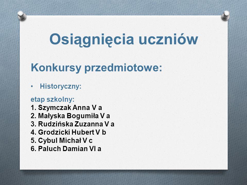 Osiągnięcia uczniów Konkursy przedmiotowe: Historyczny: etap szkolny: