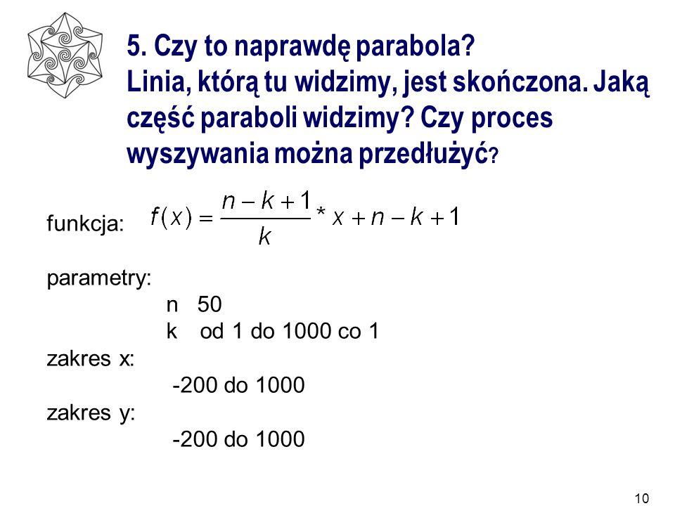 5. Czy to naprawdę parabola. Linia, którą tu widzimy, jest skończona