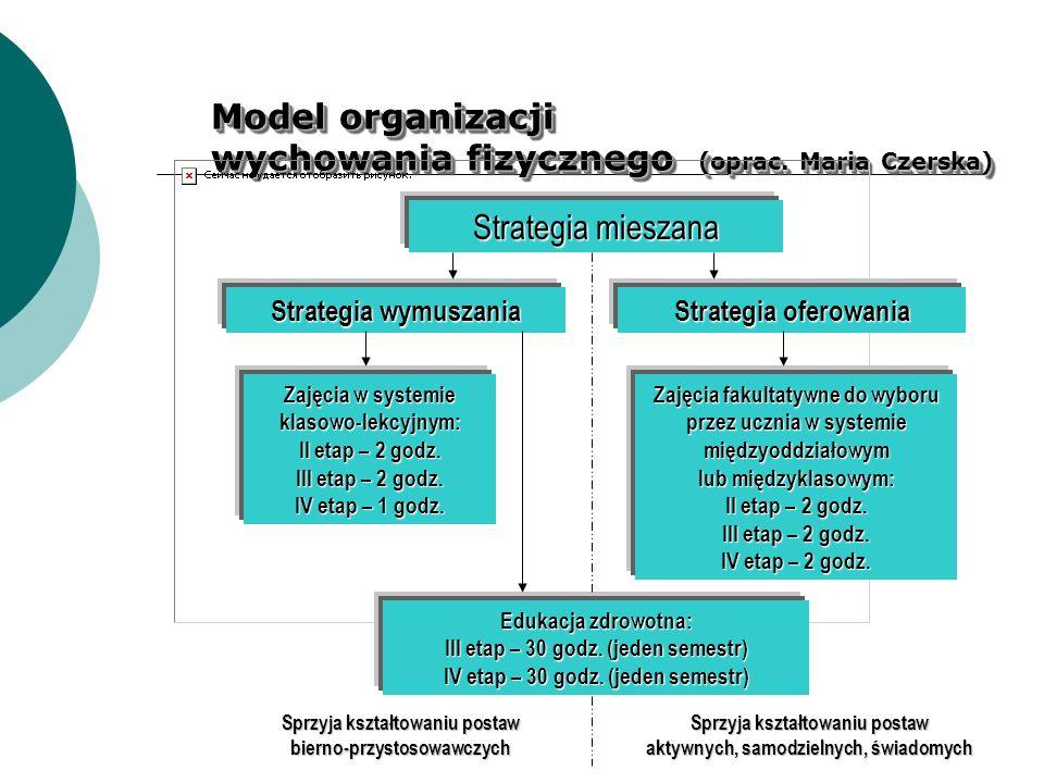 Model organizacji wychowania fizycznego (oprac. Maria Czerska)