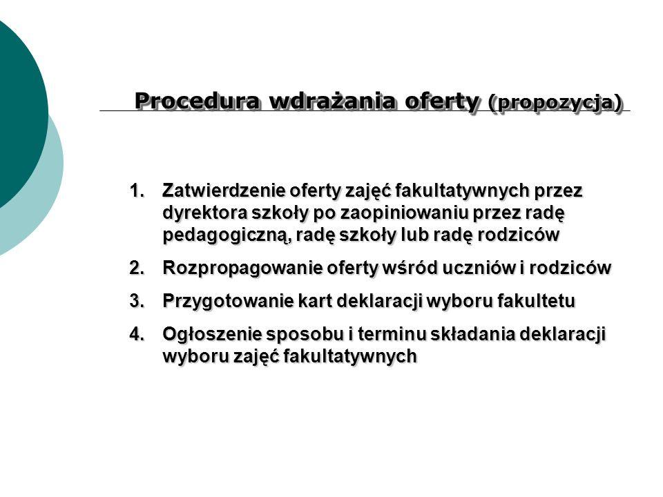 Procedura wdrażania oferty (propozycja)