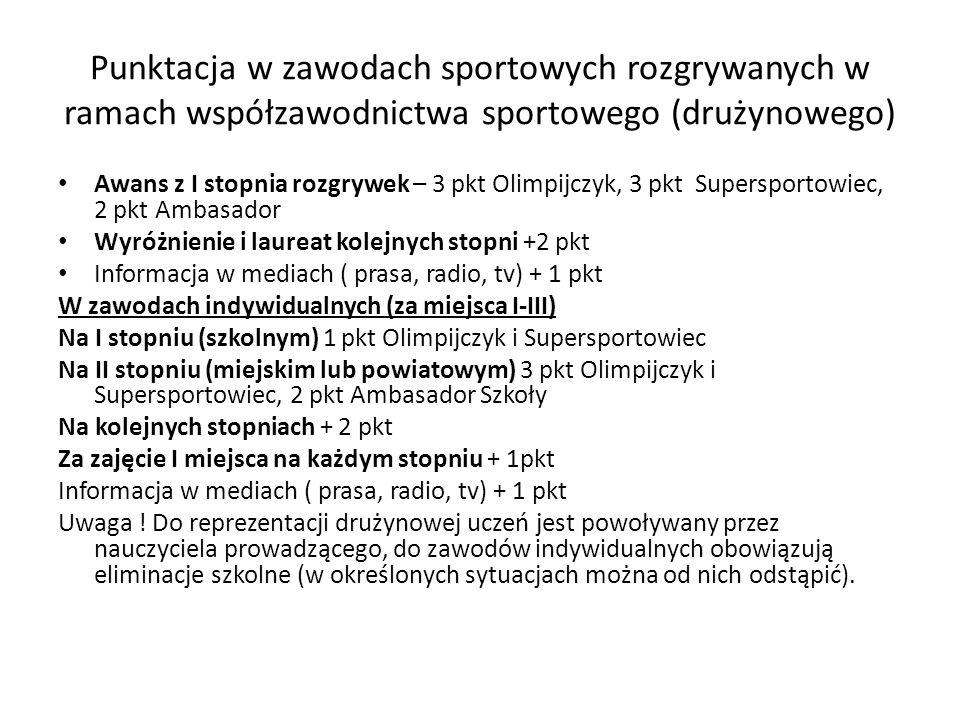 Punktacja w zawodach sportowych rozgrywanych w ramach współzawodnictwa sportowego (drużynowego)