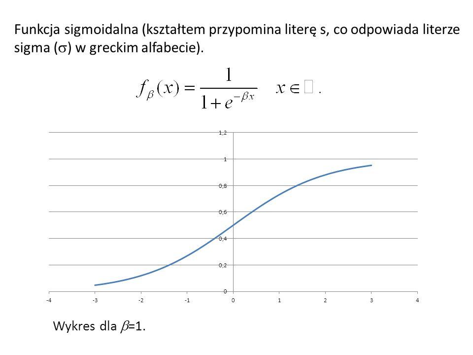 sigma (s) w greckim alfabecie).