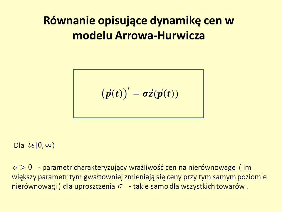 Równanie opisujące dynamikę cen w modelu Arrowa-Hurwicza